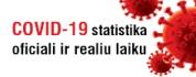 COVID-19 statistika